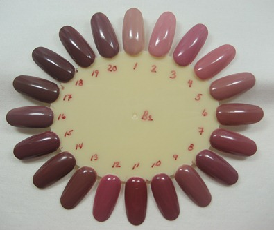 Nail wheel